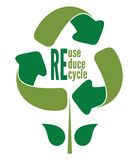 Recycling symbols. Vector illustration of the recycling symbols Royalty Free Stock Photos