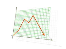 The red 3d diagram showing losses Stock Photos