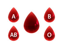 Red blood drop symbol A B AB O type sign Royalty Free Stock Photos