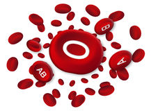 Red blood group Royalty Free Stock Images