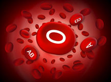 Red blood group Stock Photos