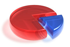 Red and blue crystal pie chart Royalty Free Stock Photos