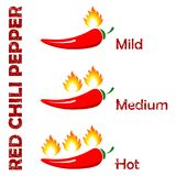 Red Chili Pepper icon. Indicator pepper fire strength scale. Red Chili Pepper with flame on white background. Stock . Flat design Royalty Free Stock Photography