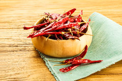 Red chili in wooden bowl Royalty Free Stock Photo