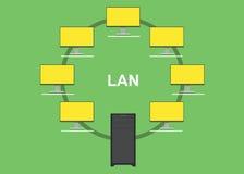 Red de área local del Lan con el servidor del ordenador Imagen de archivo libre de regalías