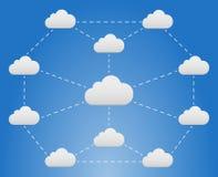 Red de la nube Imagen de archivo