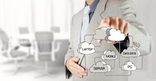 Red de la nube del dibujo de la mano del hombre de negocios Imagen de archivo