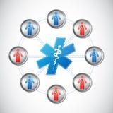 Red de los médicos conectada Foto de archivo libre de regalías
