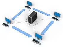 Red de ordenadores Foto de archivo