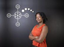 Red de pensamiento de la tecnología de la empresaria surafricana o afroamericana de la mujer Fotos de archivo libres de regalías