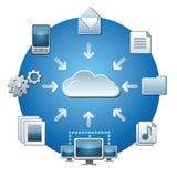Red de servicio de la nube Fotos de archivo
