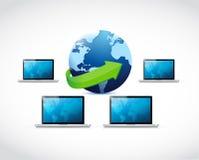 Red del ordenador portátil conectada con el mundo. Foto de archivo