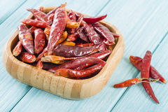 Red Dried Chillies. Dry chillies in a bamboo square bowl on a blue background Stock Photography