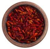 red för krukmakeri för peppar för bunkechilies varm isolerad Royaltyfria Foton