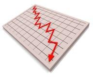 Red Graph Shows Profit Crisis. Red Graph Showing Downturn Profit Decline Crisis vector illustration