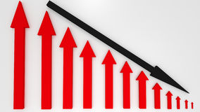 Red graphic arrows pointing up and a black arrow shows decrease. On white background. Financial chart. From high to low. 3D illustration Royalty Free Stock Image