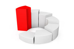 Red and gray ring chart Royalty Free Stock Photography