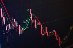 Red and green candles of stock exchange. Trading concept. Technical analysis. Diagram of red and green candles of the stock exchange, macro royalty free stock photo