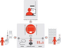 Red-grey logistics icons.  Delivering cargo. Telematics icons Royalty Free Stock Photography