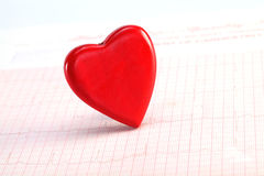 Red heart shape on ECG Royalty Free Stock Photography
