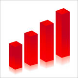 Red histogram Royalty Free Stock Photos