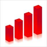 Red histogram. On white background Royalty Free Stock Photos