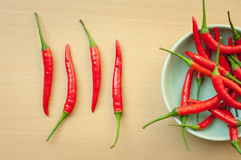 Red hot chili peppers on the wooden desk. Four Red hot chili peppers on the wooden desk Royalty Free Stock Photos