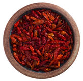 Red Hot Chilies Pepper In Pottery Bowl, Isolated Royalty Free Stock Photos