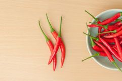 Red hot chilli peppers. A bowl of hot chilli peppers with copy space Royalty Free Stock Photography