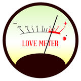 Red Hot Love Meter Royalty Free Stock Photography