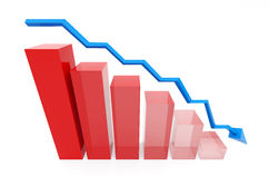 Red loss chart with blue trend line Royalty Free Stock Images