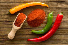 Red paprika. Red hot paprika powder on wooden spoon Royalty Free Stock Photos