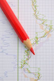 Red pencil and stock chart Stock Photography