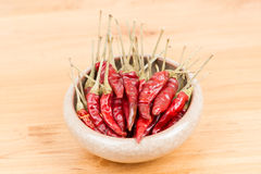 Red pepper in bowl Stock Images