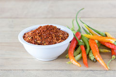 Red peppers ,Cayenne pepper Royalty Free Stock Photos
