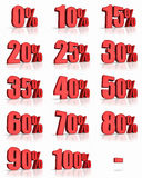 Red Percent Tags Stock Photo