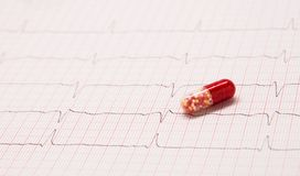 Red pill on the electrocardiogram Royalty Free Stock Image