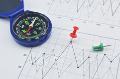 Red pin and compass on graph paper, success concept Stock Image