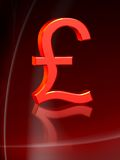 Red pound Royalty Free Stock Images