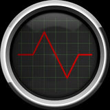 Red pulse to the heart monitor or oscilloscope screen Royalty Free Stock Photography