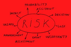 Red risk abstract Royalty Free Stock Photos
