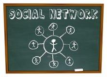 Red social - conexiones en la pizarra Fotos de archivo libres de regalías
