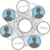 Red social de los media de las conexiones de WWW de la gente Imagen de archivo libre de regalías