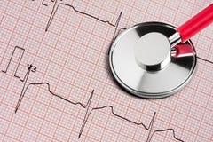 Red Stethoscope ECG chart royalty free stock image
