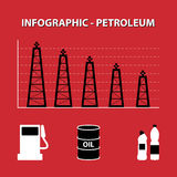 Red white black infographic of decline production of petroleum with rig, fuel, oil and plastic. Red white black infographic of decline production of petroleum stock illustration