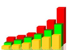Red Yellow and Green Bar Graph Stock Photography