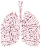 Redacte la nube de las enfermedades del sistema respiratorio en la forma de pulmones. Imagen de archivo libre de regalías