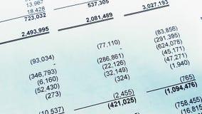 Reddito e statistiche di profitto nel rapporto di dichiarazione di finanza della società video d archivio
