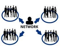 Rede da empresa com homens e mulheres Fotografia de Stock