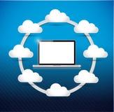 Rede de computação da nuvem do laptop Imagem de Stock